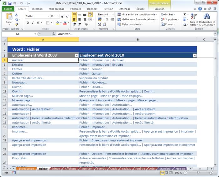 Correspondances Word 2003/Word 2010 dans un classeur Excel