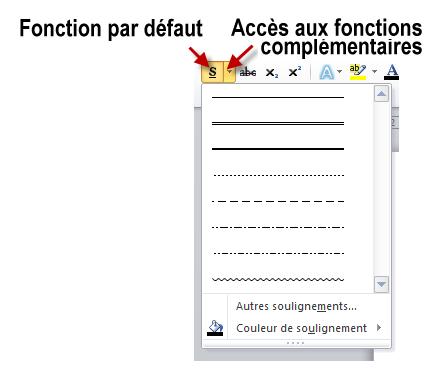 Accès aux fonctions rattachées à une icône du Ruban