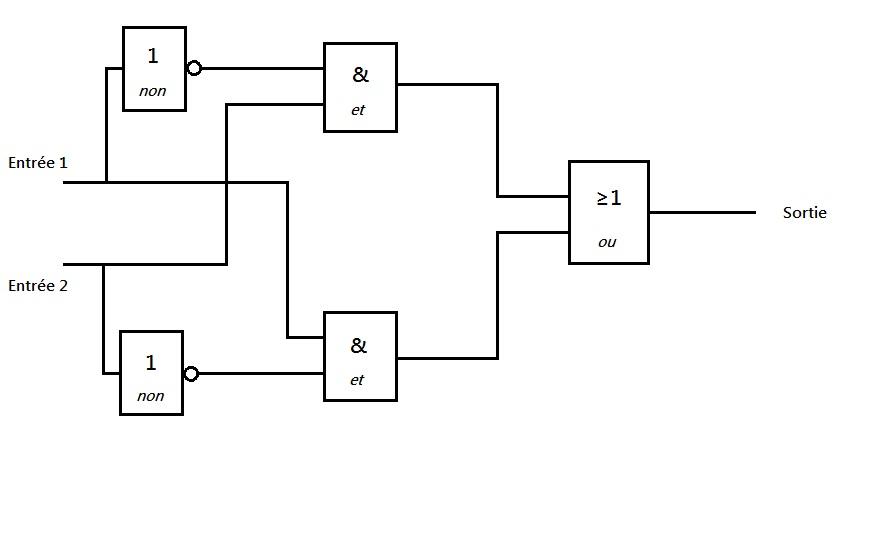 Comment a marche 2 3 en profondeur avec l 39 assembleur for Porte logique oui