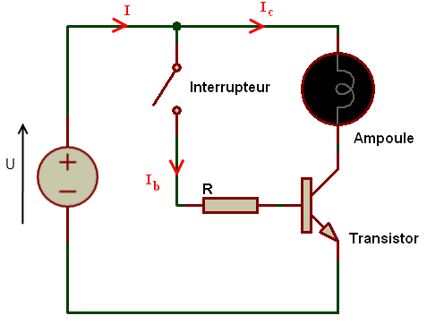 Le transistor en r gime de saturation l 39 lectronique de z ro for Transistor fonctionnement