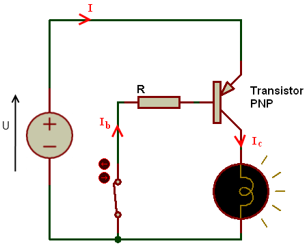 Le transistor en r gime de saturation l 39 lectronique de z ro for Le transistor