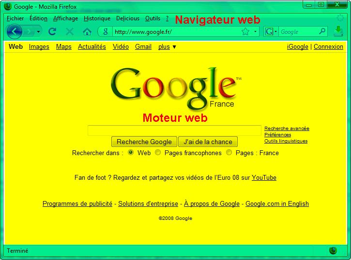 Schéma du navigateur web