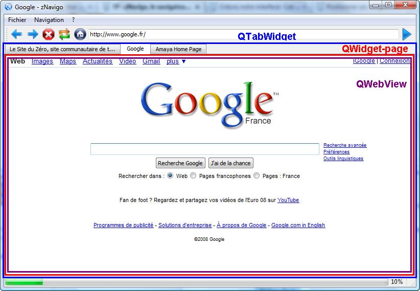 TP : zNavigo, le navigateur web des Zéros ! - Programmez