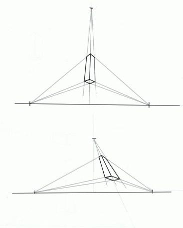 Chambre En Perspective Avec Point De Fuite - Amazing Home Ideas ...