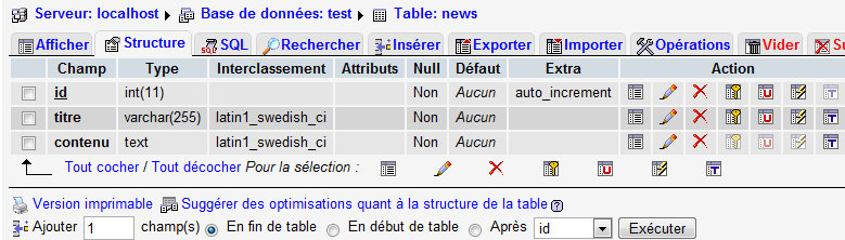 Structure de la table news