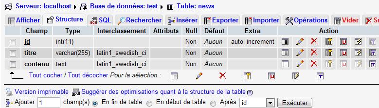 Structure de la table news