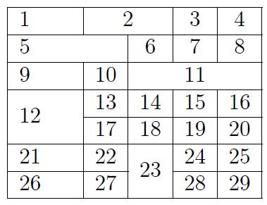 Fusion de lignes et de colonnes