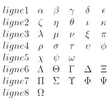 Lettres grecques