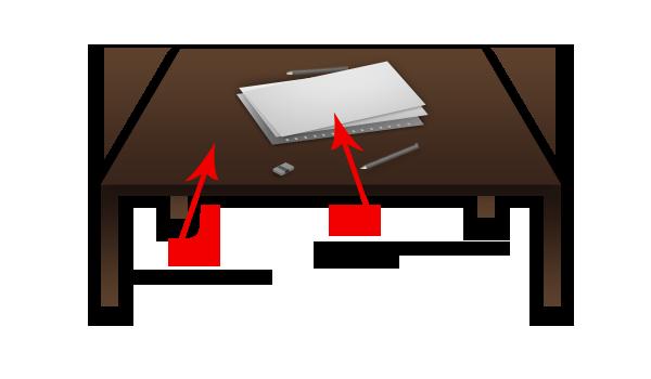 Zone de travail vs Espace de travail
