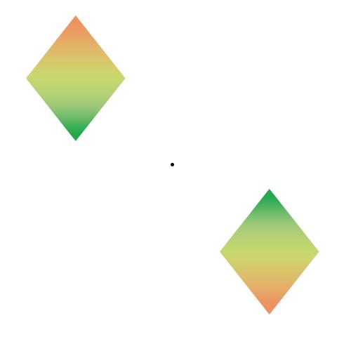 Symétrie centrale - Exemple