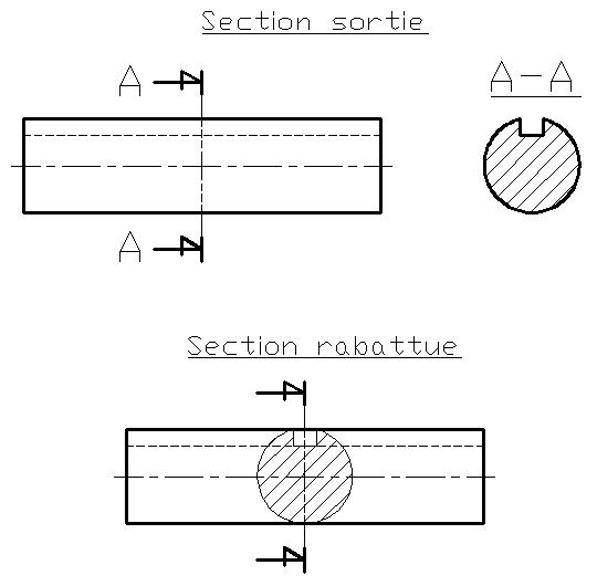Les conventions du dessin industriel apprendre dessiner en 3d avec autocad openclassrooms - Coupe et section dessin technique ...