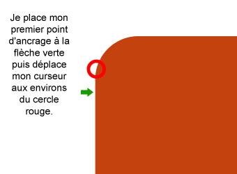 Outil Lasso Magnétique - Exemple