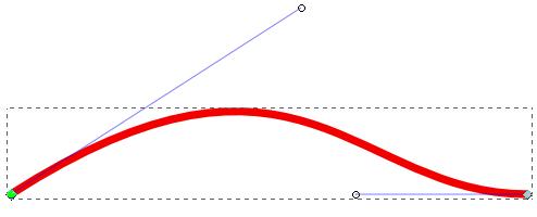 Former une courbe de Béziers, etape 2