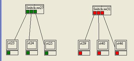 Deux switchs pour expliquer les VLANs