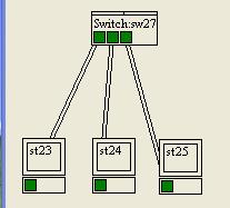 Switch avec paires torsadées