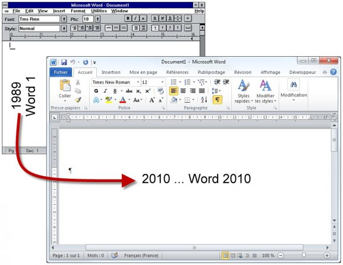 Évolution de l'interface de Word