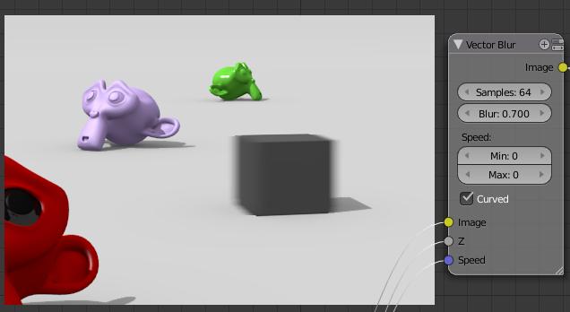 Notre cube paraît en mouvement