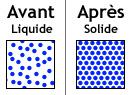 Eau liquide - eau solide (glace)