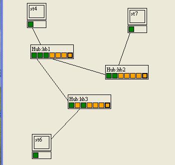 Simulateur avec trois hubs