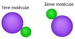 Molécule de NaCl (sel)