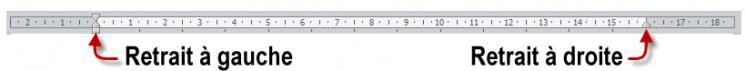 La règle permet de modifier la largeur des paragrphes
