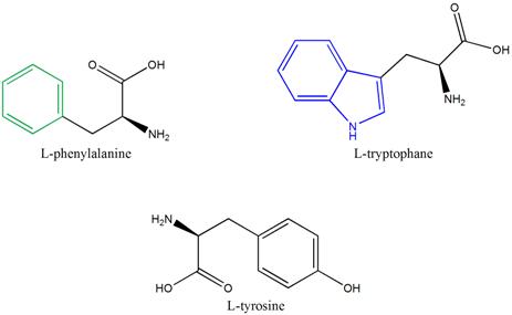 aa aromatiques