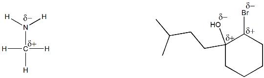 inductif deltas