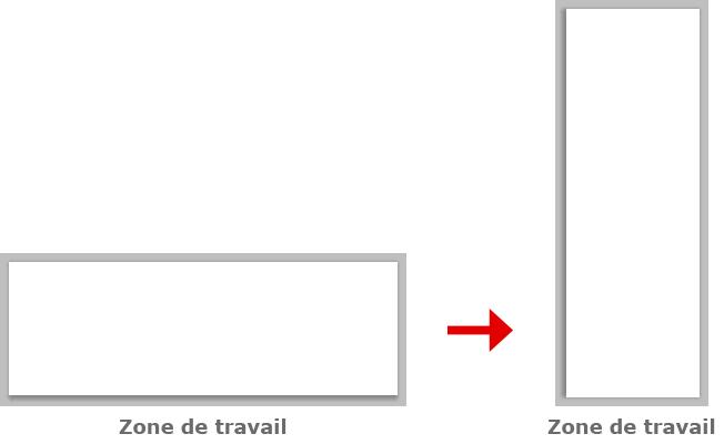 Rotation de l'image - Exemple