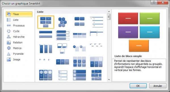 Cette boîte de dialogue donne accès à un grand nombre de graphiques SmartArt