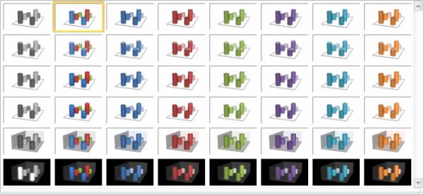 Choix d'un jeu de couleurs pour le graphique