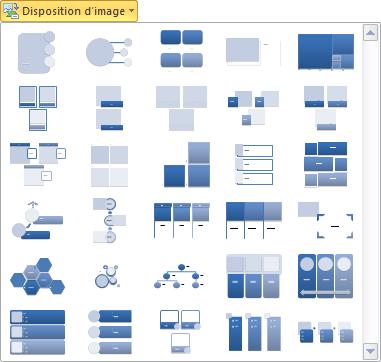 Insertion de l'image dans un graphique SmartArt