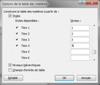 Les styles Titre 1 à Titre 4 seront utilisés dans la table des matières