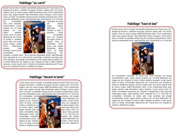 Quelques exemples de disposition pour le texte