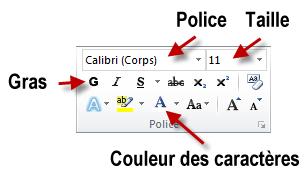 Définition des attributs du texte