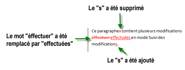 Quelques exemples de modifications