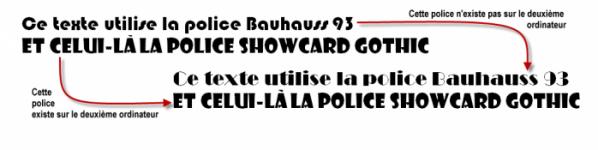 Il est important d'incorporer les polices non conventionnelles dans les documents Word