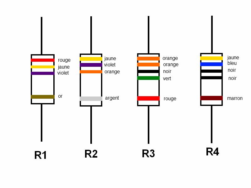 Résistors et leurs anneaux colorés