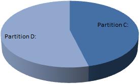 Disque avec deux partitions C et D