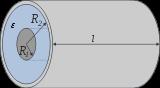 Figure 18: Condensateur cylindrique