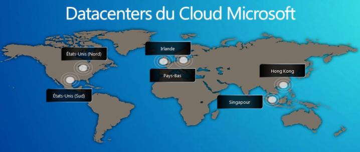 Datacenters Azure