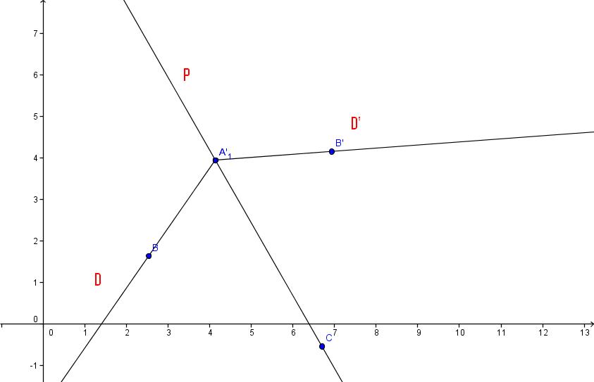 Resolu Coefficient Directeur Et Symetrie Geometrie Analytique Par