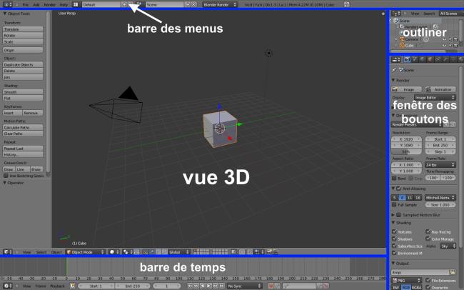 Interface de Blender