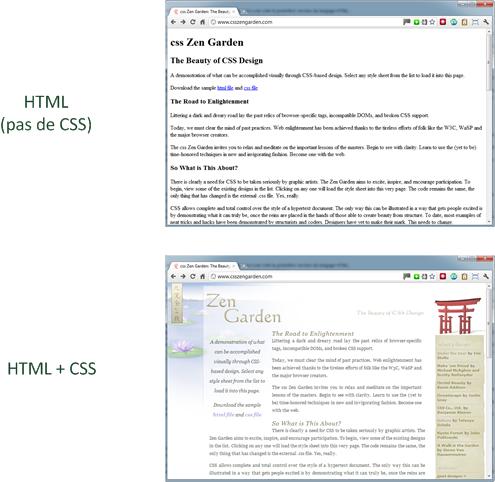La même page HTML, sans et avec CSS (www.csszengarden.com)
