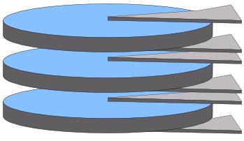 Trois plateaux double-faces impliquent six têtes de lecture/écriture