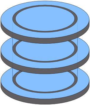 Cylindre d'un disque dur