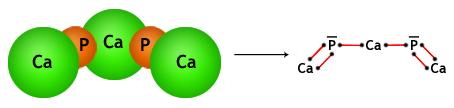 Représentation de Lewis d'une molécule de phosphure de calcium