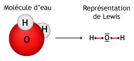 Représentation de Lewis d'une molécule d'eau