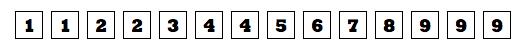 Représentation de l'index sur client_id