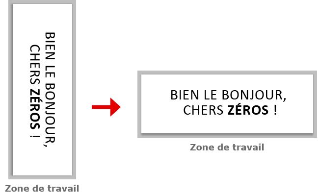 Rotation - Exemple inversé sur texte