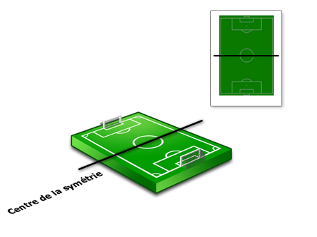 Symétrie Axiale - Exemple Terrain Football